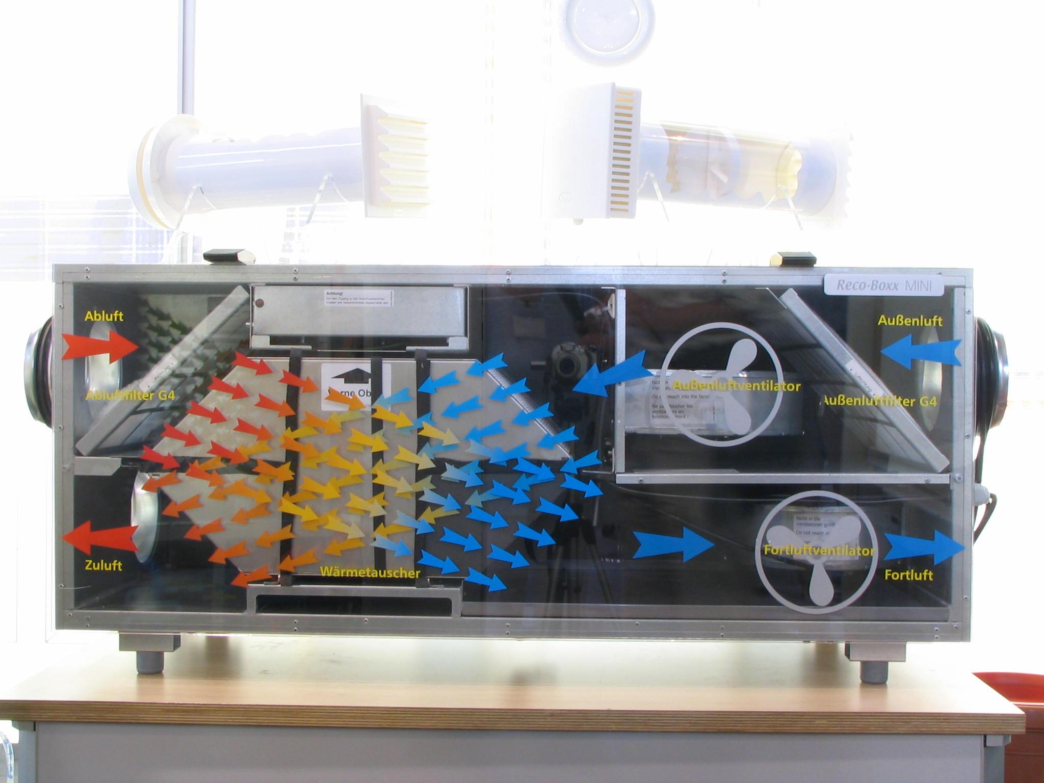 Lüftungsanlage Mit Wärmerückgewinnung Nachteile ~ mit WärmerückgewinnungWie funktioniert eine Lüftungsanlage mit